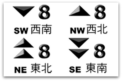 Hong Kong Typhoon Warning Sign - Signal 8